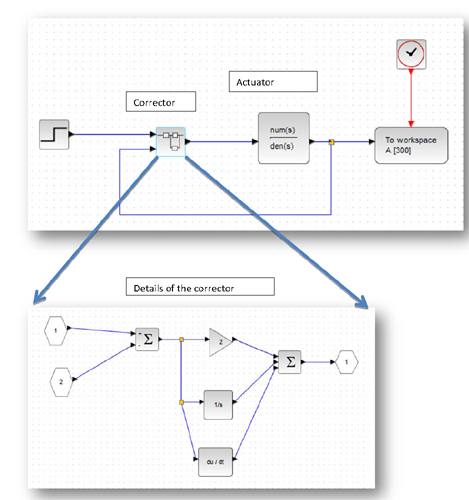 D_Scil, Module for the creation of real time correctors with SCILAB/XCOS (Réf : ERD000800) 3/4