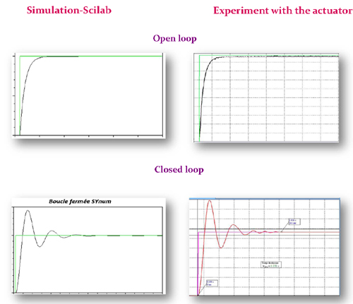 D_Scil, Module for the creation of real time correctors with SCILAB/XCOS (Réf : ERD000800) 4/4