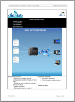 Web development (on student servers) - Practical works (ref: ETR400041) 1/4