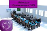 Laboratoire Type de Réseaux informatiques : LABO9_RESEAU_VDI 1/4