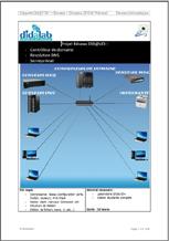 Manuel de Travaux Pratiques : Contrôleur de domaine (DNS, serveur mail), (Réf : ETR400060) 1/4