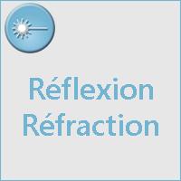 REFRACTION ET REFLEXION