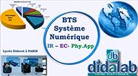 Sytèmes pour le BTS Systèmes Numériques (Réf : BTS SN IR EC) 1/4